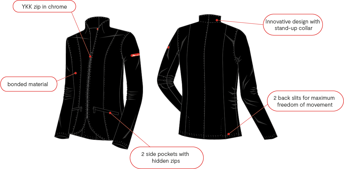 ea.St Jacket Elastic Performance