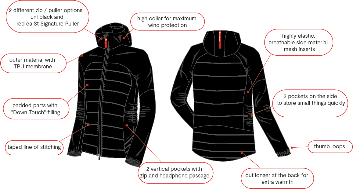 eaSt Jacke Perfromance Insulation