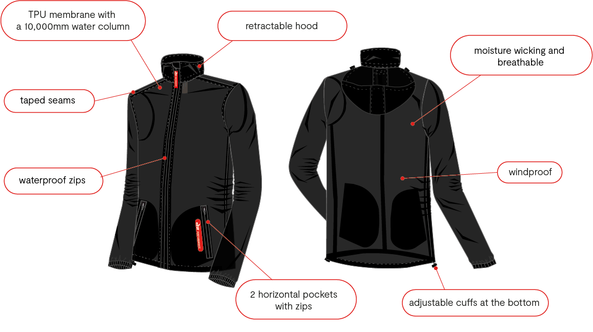 ea.St Jacket Pro Light